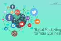 Benefits of Digital Marketing for Your Business